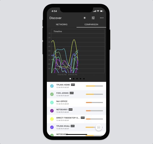 Signal Strength - NetSpot for iOS