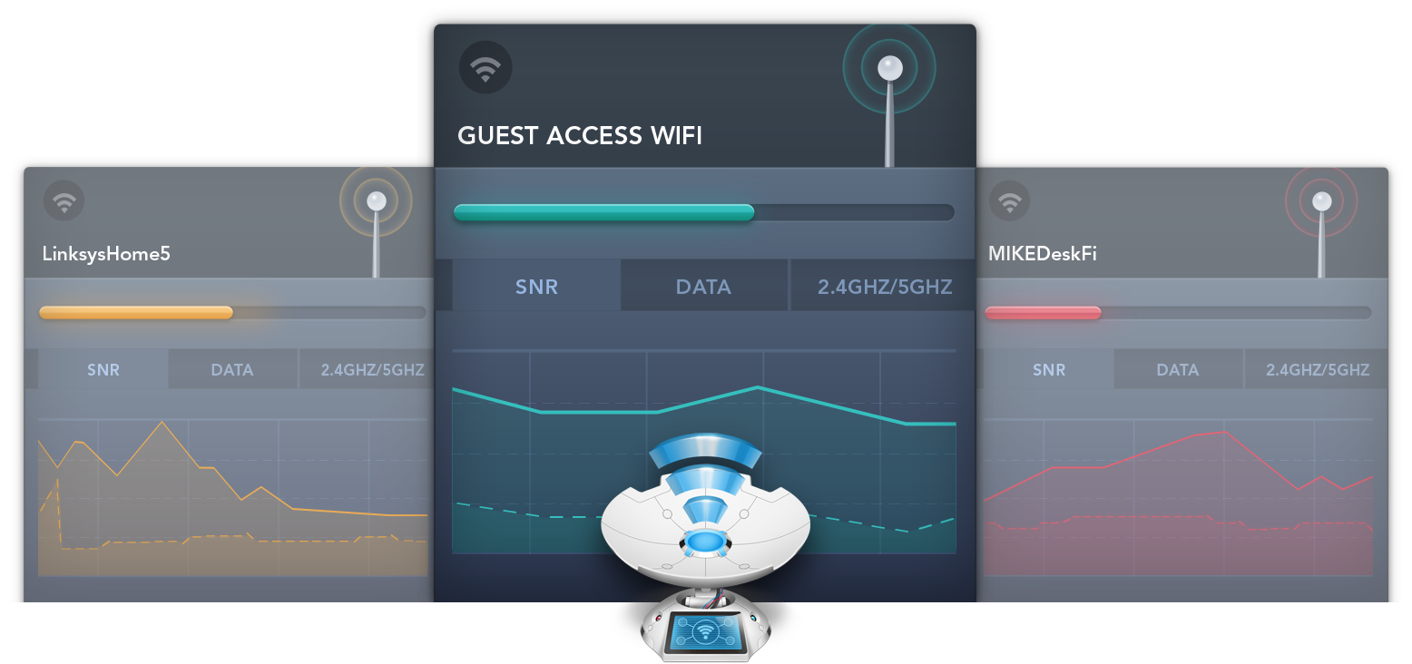 Free Wifi Channel Scanner For Mac Os X Windows Using Wireless Lan Diagram Headanalyze