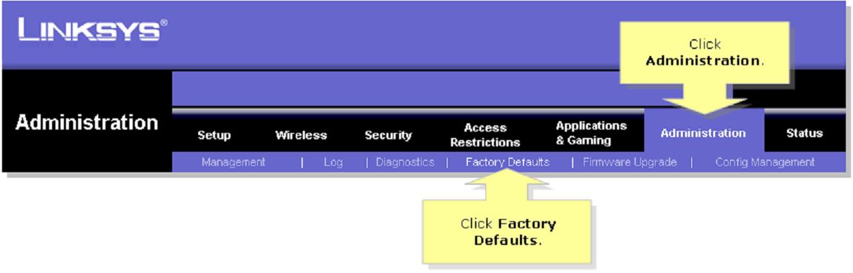 Default router password.