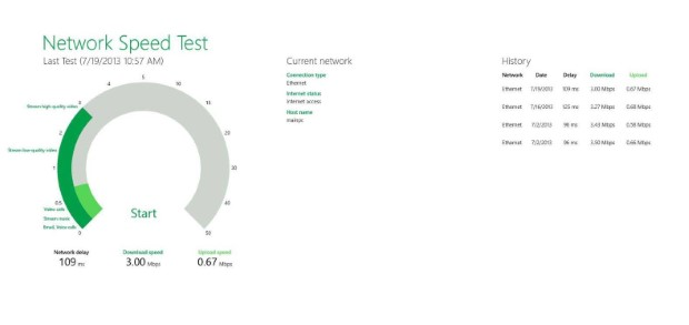 Network Speed Test pour Windows